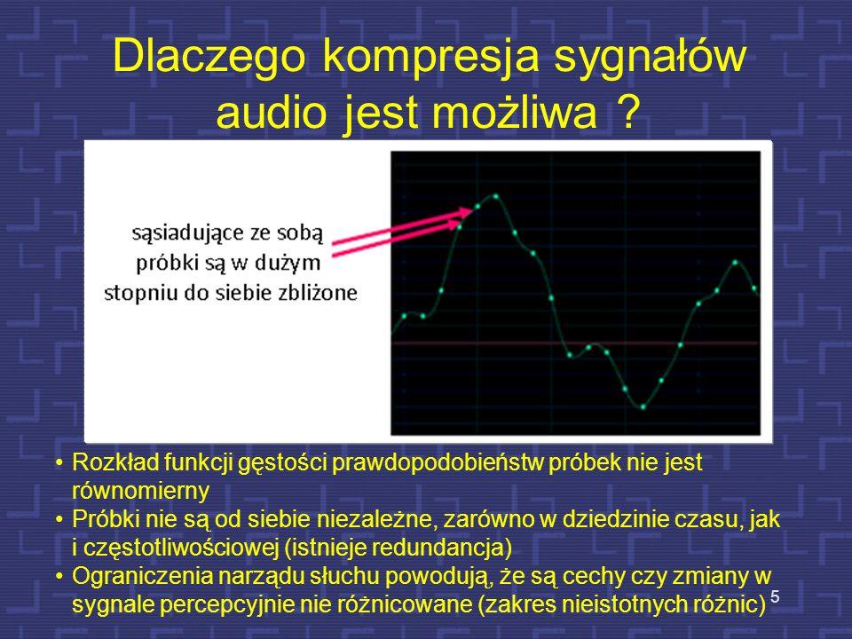 Dlaczego kompresja sygnałów audio jest możliwa