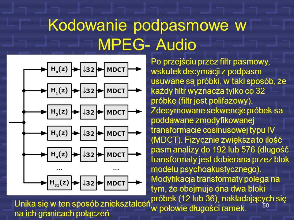 Kodowanie podpasmowe w MPEG- Audio