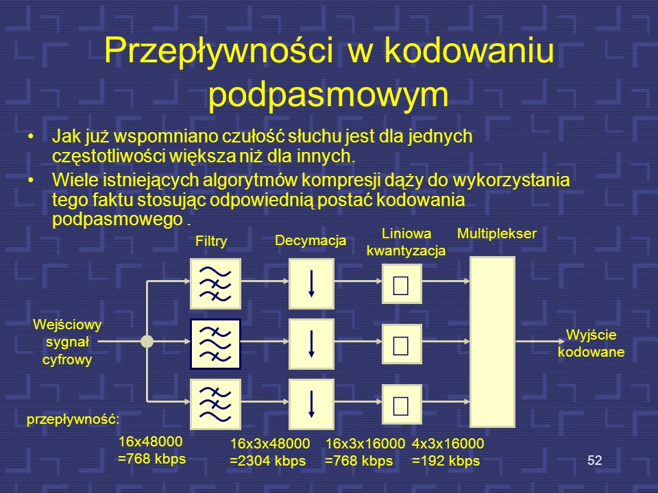 Przepływności w kodowaniu podpasmowym