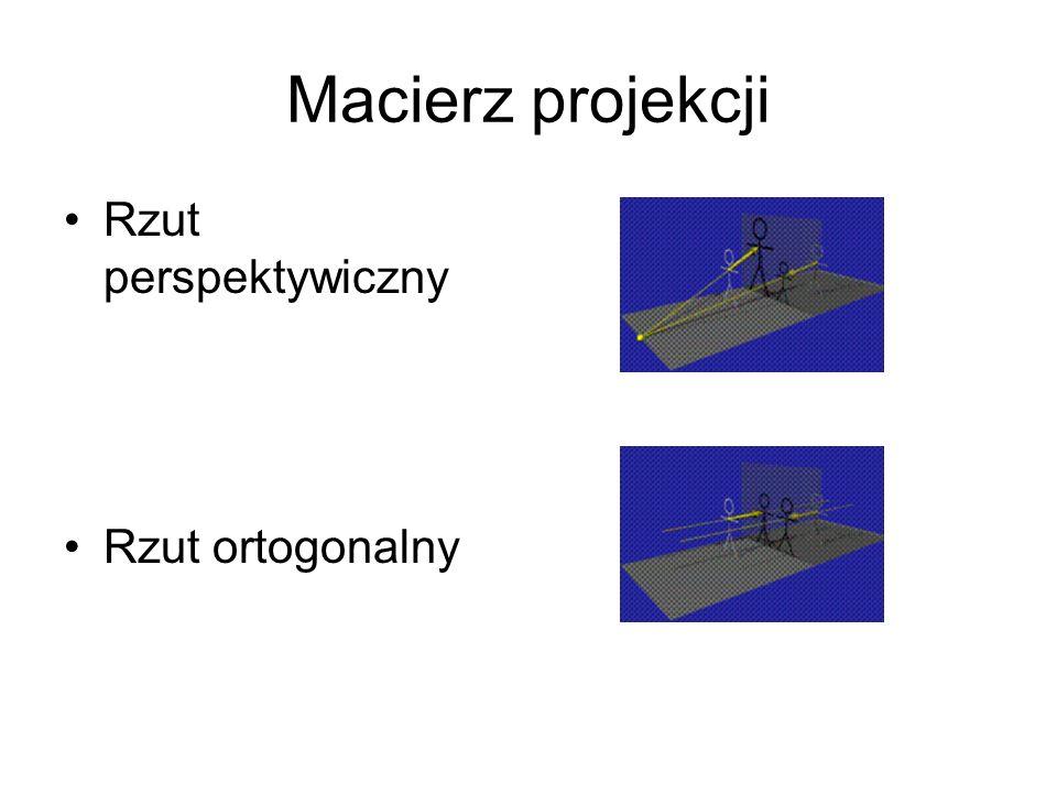 Macierz projekcji Rzut perspektywiczny Rzut ortogonalny