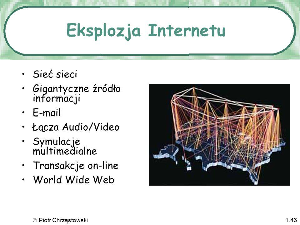 Eksplozja Internetu Sieć sieci Gigantyczne źródło informacji E-mail