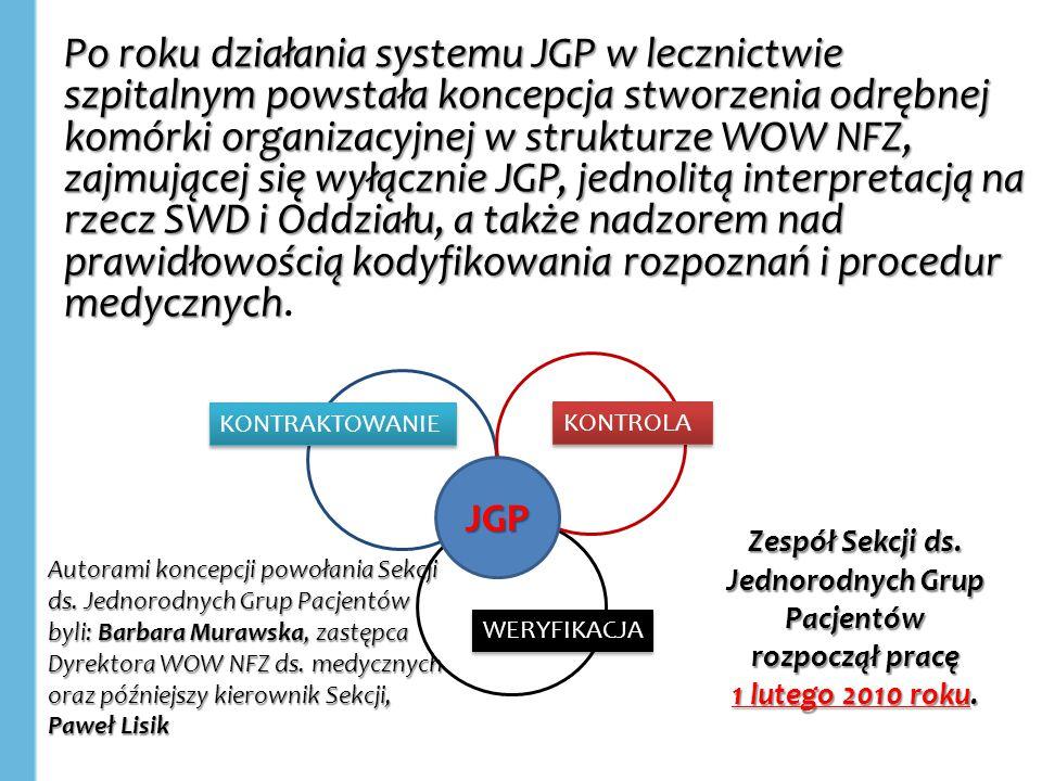 Po roku działania systemu JGP w lecznictwie szpitalnym powstała koncepcja stworzenia odrębnej komórki organizacyjnej w strukturze WOW NFZ, zajmującej się wyłącznie JGP, jednolitą interpretacją na rzecz SWD i Oddziału, a także nadzorem nad prawidłowością kodyfikowania rozpoznań i procedur medycznych.