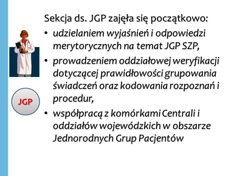 Sekcja ds. JGP zajęła się początkowo:
