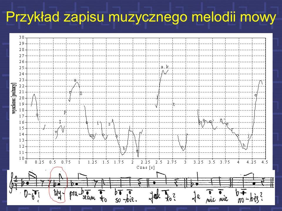 Przykład zapisu muzycznego melodii mowy