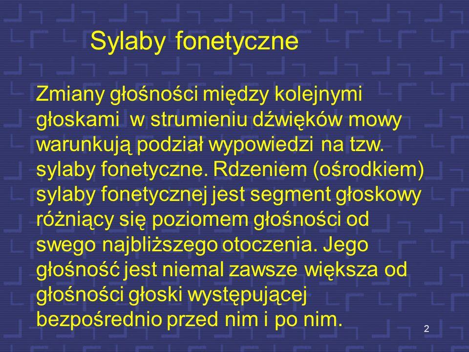 Sylaby fonetyczne