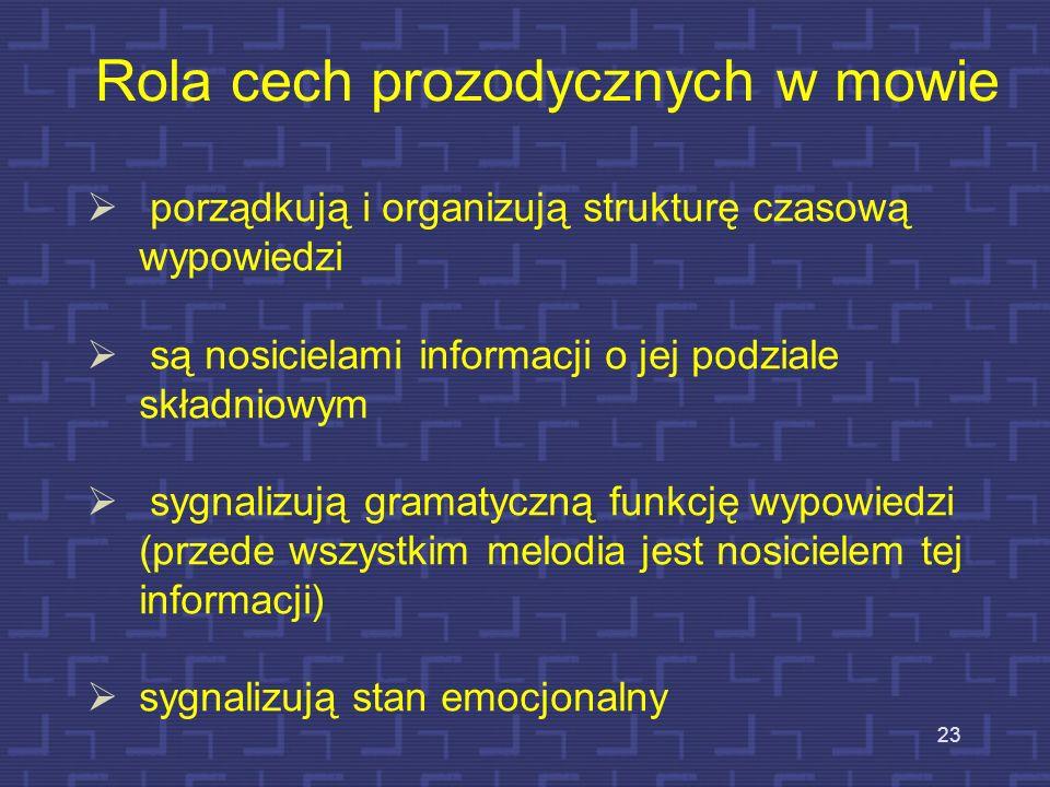Rola cech prozodycznych w mowie