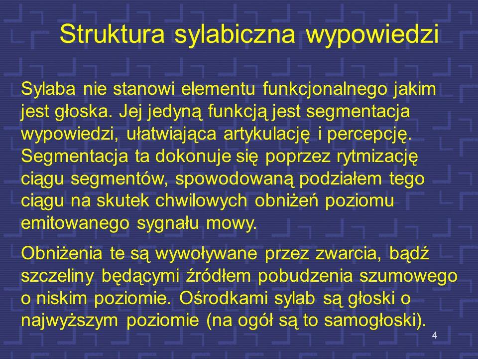 Struktura sylabiczna wypowiedzi