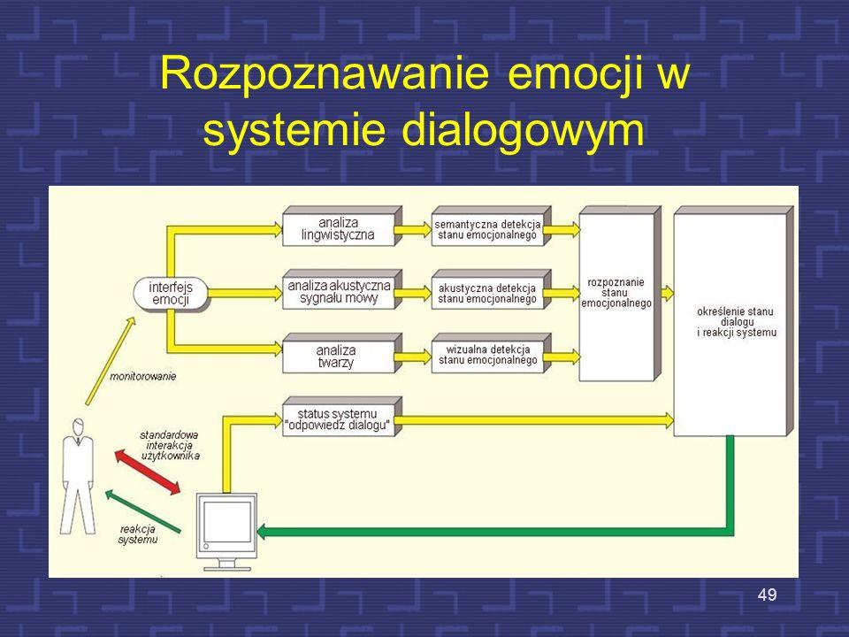 Rozpoznawanie emocji w systemie dialogowym