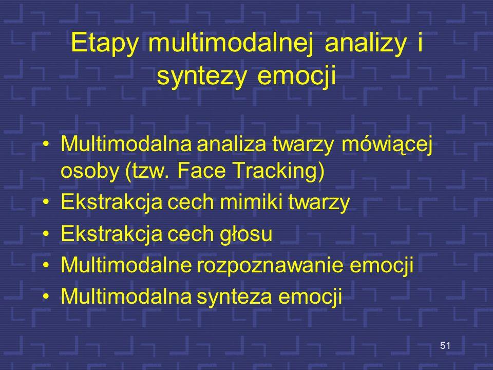 Etapy multimodalnej analizy i syntezy emocji