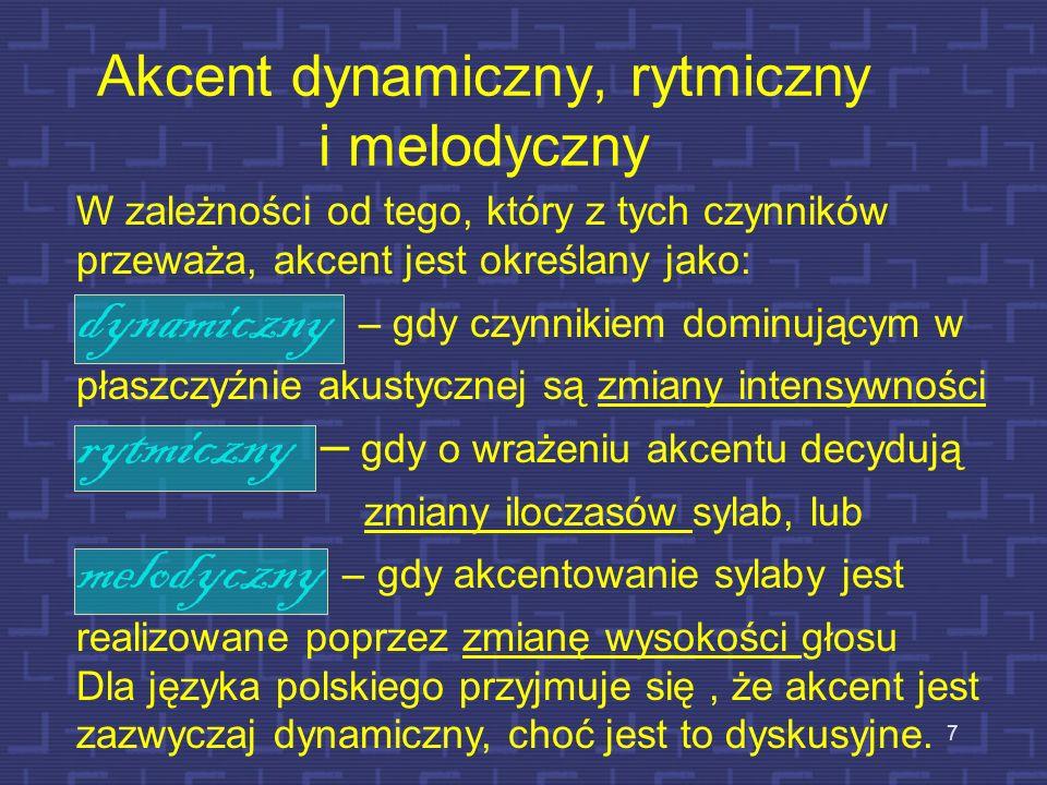Akcent dynamiczny, rytmiczny i melodyczny