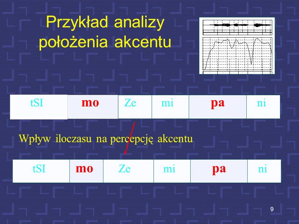 Przykład analizy położenia akcentu