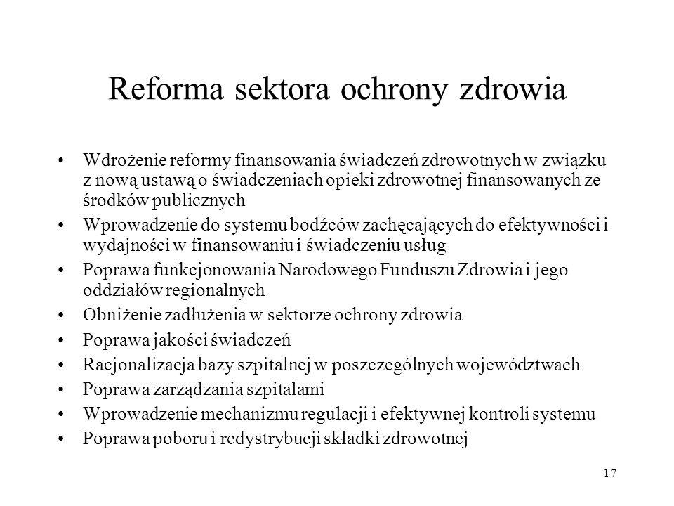 Reforma sektora ochrony zdrowia