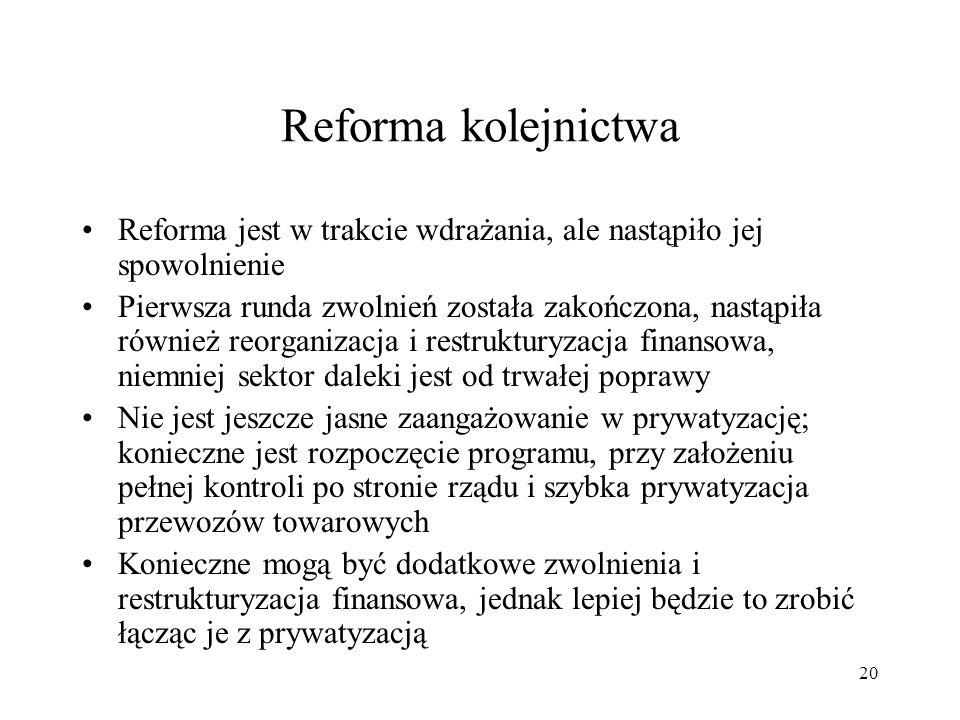 Reforma kolejnictwa Reforma jest w trakcie wdrażania, ale nastąpiło jej spowolnienie.
