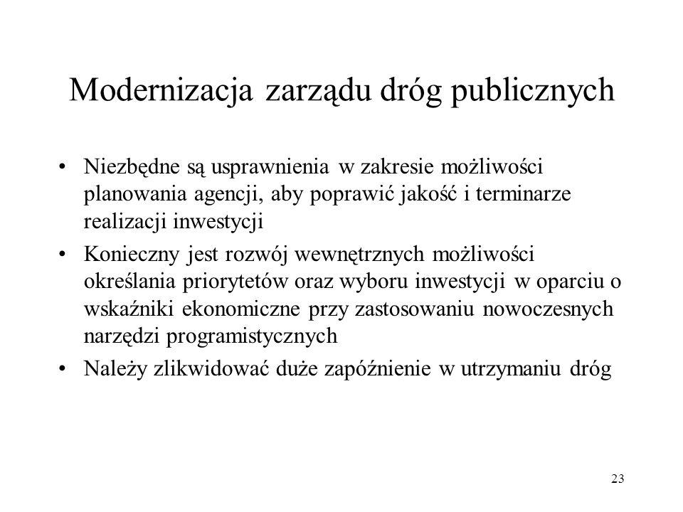 Modernizacja zarządu dróg publicznych