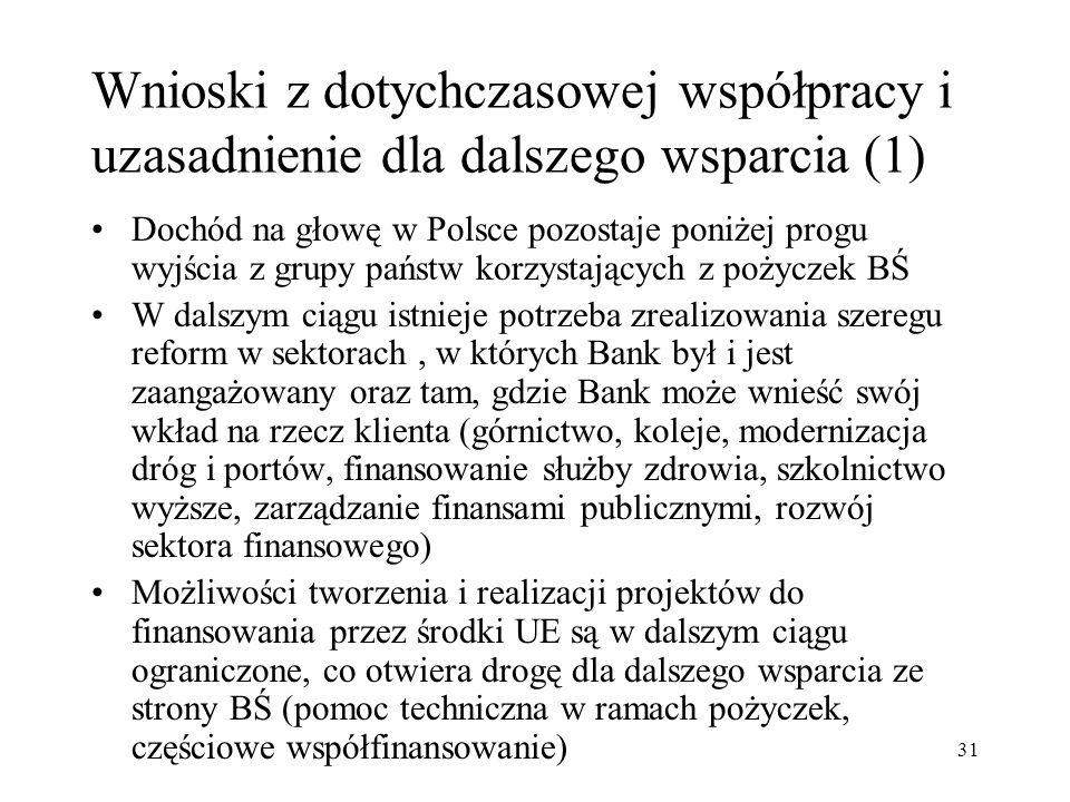 Wnioski z dotychczasowej współpracy i uzasadnienie dla dalszego wsparcia (1)