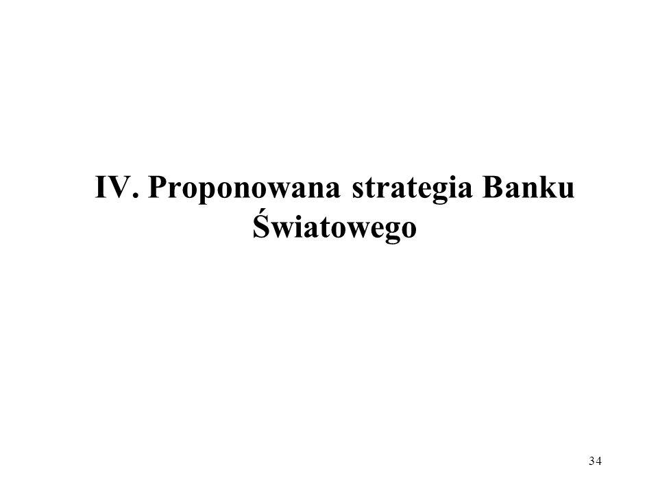 IV. Proponowana strategia Banku Światowego