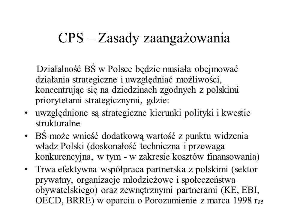 CPS – Zasady zaangażowania