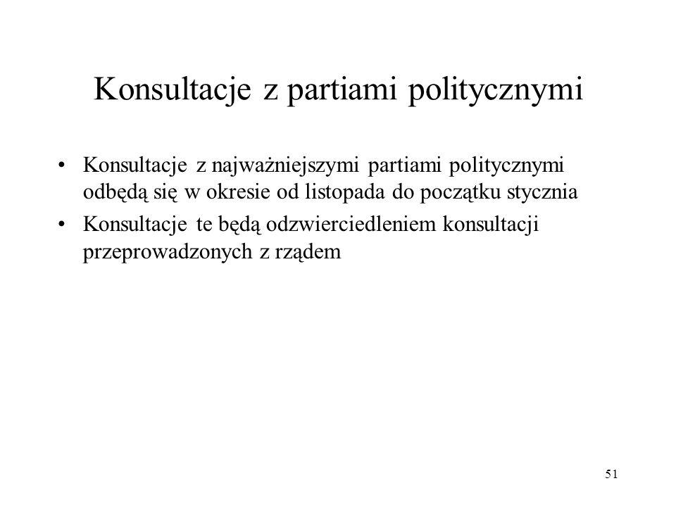 Konsultacje z partiami politycznymi