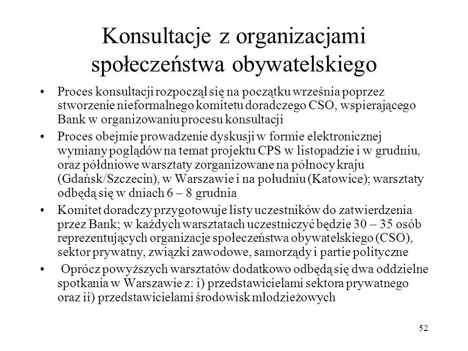 Konsultacje z organizacjami społeczeństwa obywatelskiego
