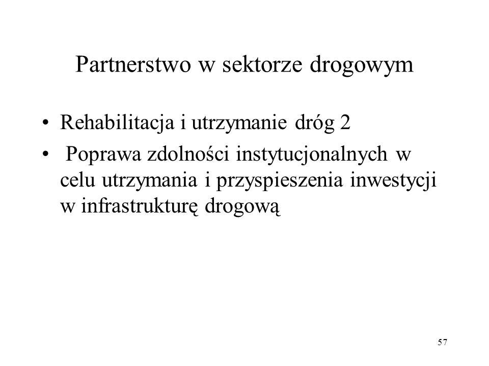 Partnerstwo w sektorze drogowym