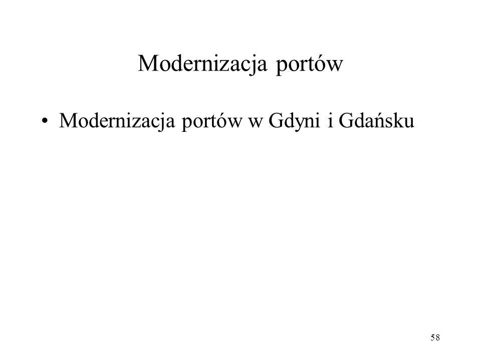 Modernizacja portów Modernizacja portów w Gdyni i Gdańsku