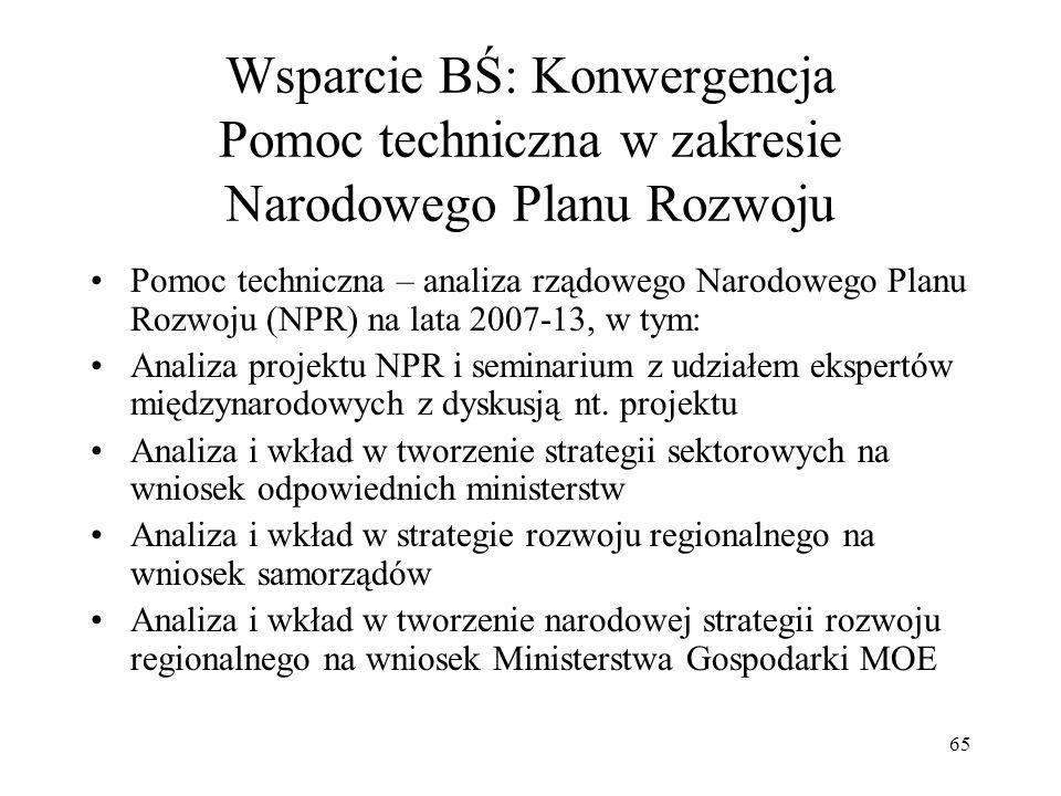 Wsparcie BŚ: Konwergencja Pomoc techniczna w zakresie Narodowego Planu Rozwoju