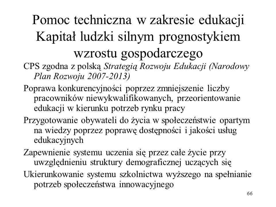 Pomoc techniczna w zakresie edukacji Kapitał ludzki silnym prognostykiem wzrostu gospodarczego
