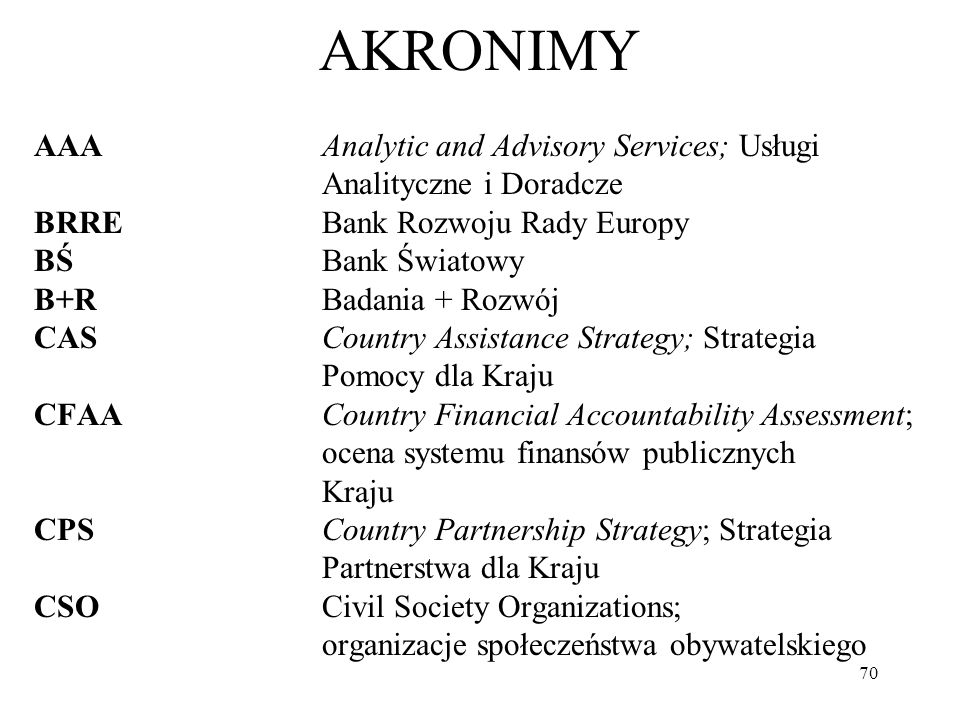 AKRONIMY AAA Analytic and Advisory Services; Usługi Analityczne i Doradcze. BRRE Bank Rozwoju Rady Europy.