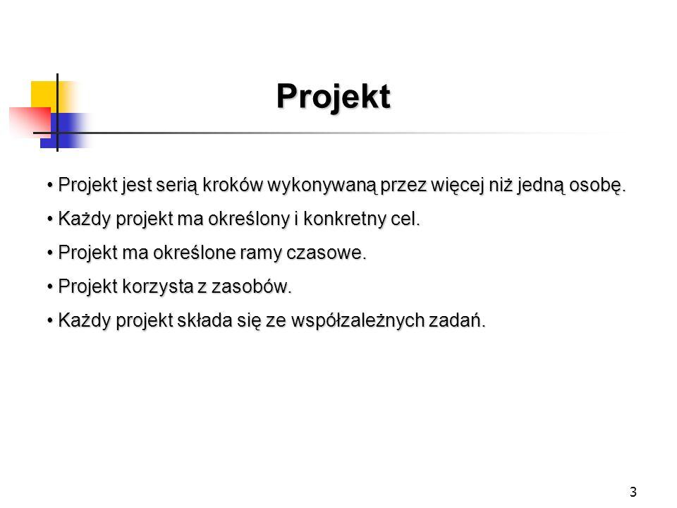 Projekt Projekt jest serią kroków wykonywaną przez więcej niż jedną osobę. Każdy projekt ma określony i konkretny cel.