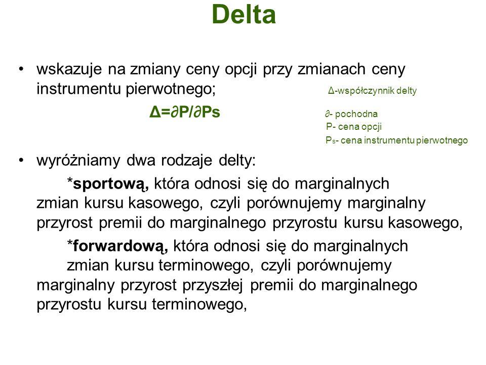 Delta wskazuje na zmiany ceny opcji przy zmianach ceny instrumentu pierwotnego; Δ-współczynnik delty.
