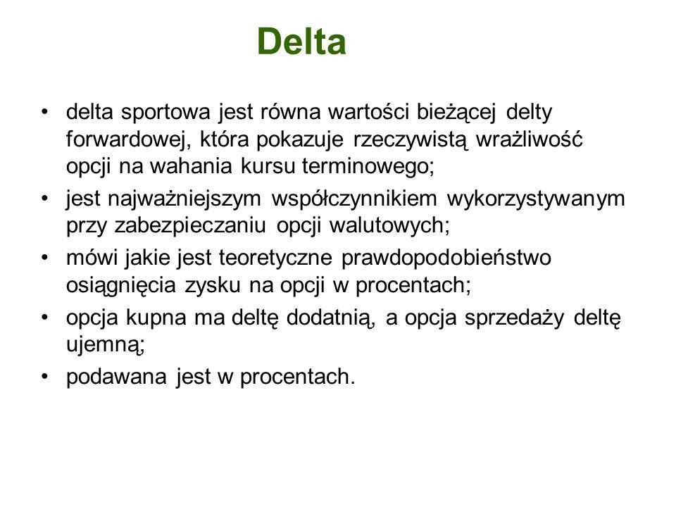 Delta delta sportowa jest równa wartości bieżącej delty forwardowej, która pokazuje rzeczywistą wrażliwość opcji na wahania kursu terminowego;