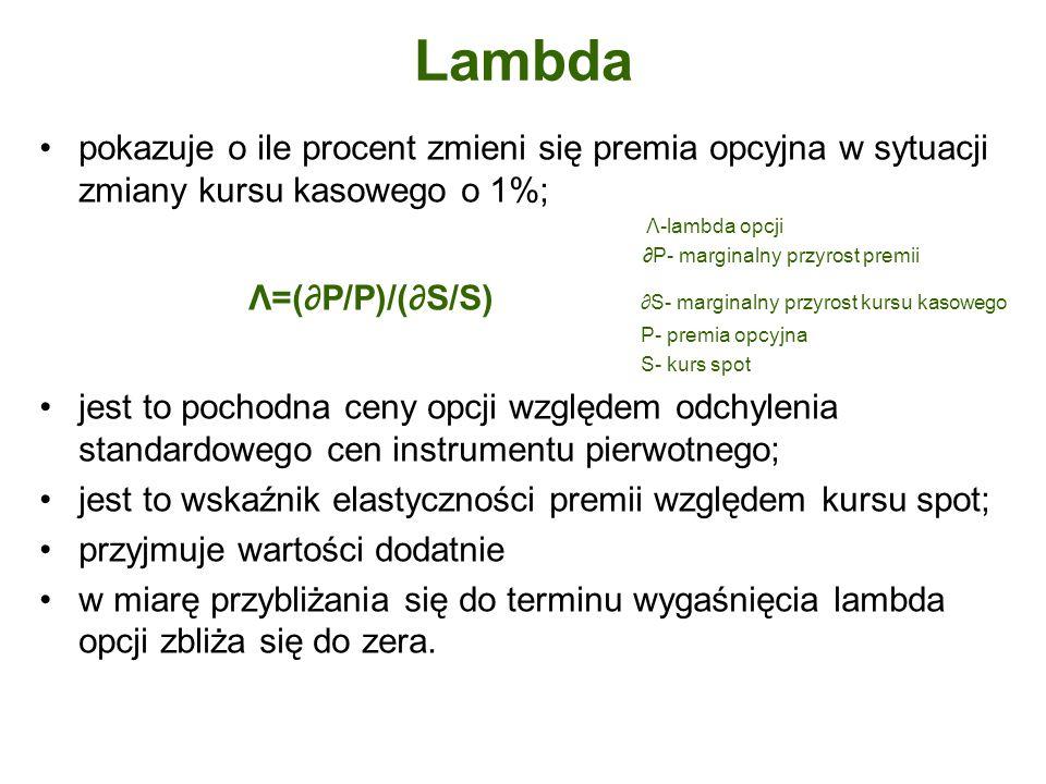 Lambda pokazuje o ile procent zmieni się premia opcyjna w sytuacji zmiany kursu kasowego o 1%; Λ-lambda opcji.