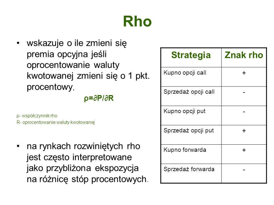 Rho wskazuje o ile zmieni się premia opcyjna jeśli oprocentowanie waluty kwotowanej zmieni się o 1 pkt. procentowy,
