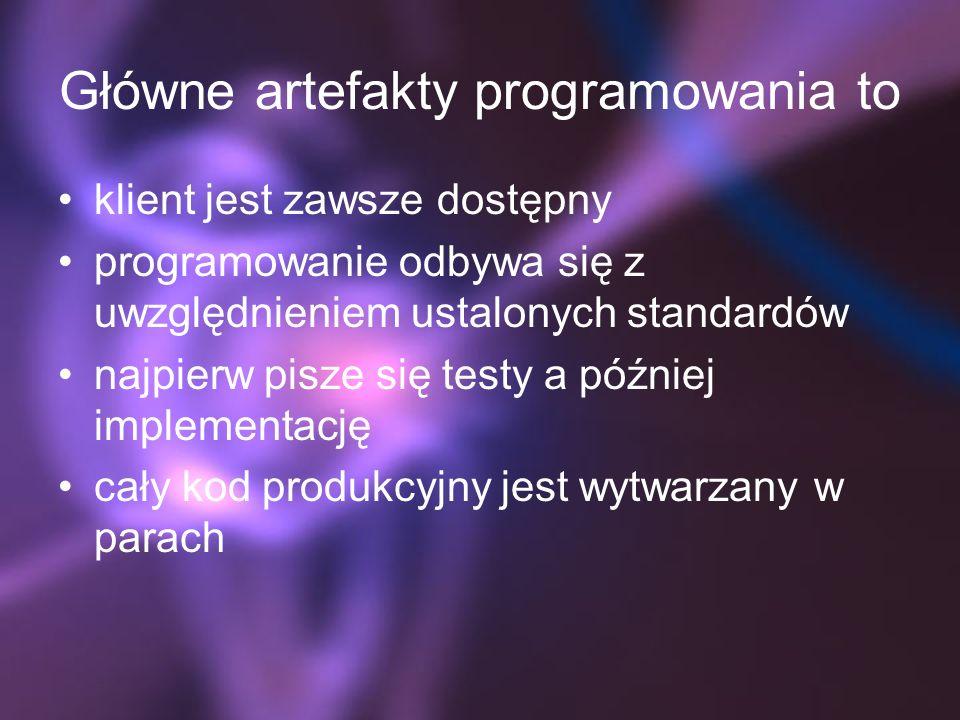 Główne artefakty programowania to