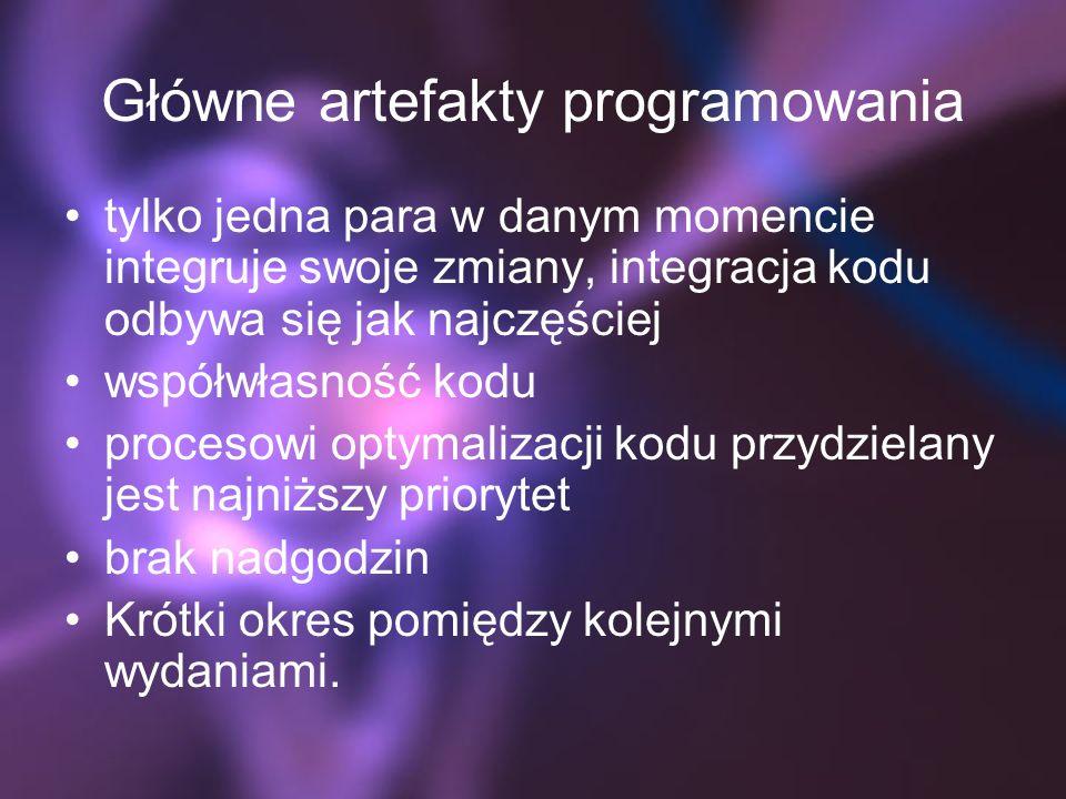 Główne artefakty programowania