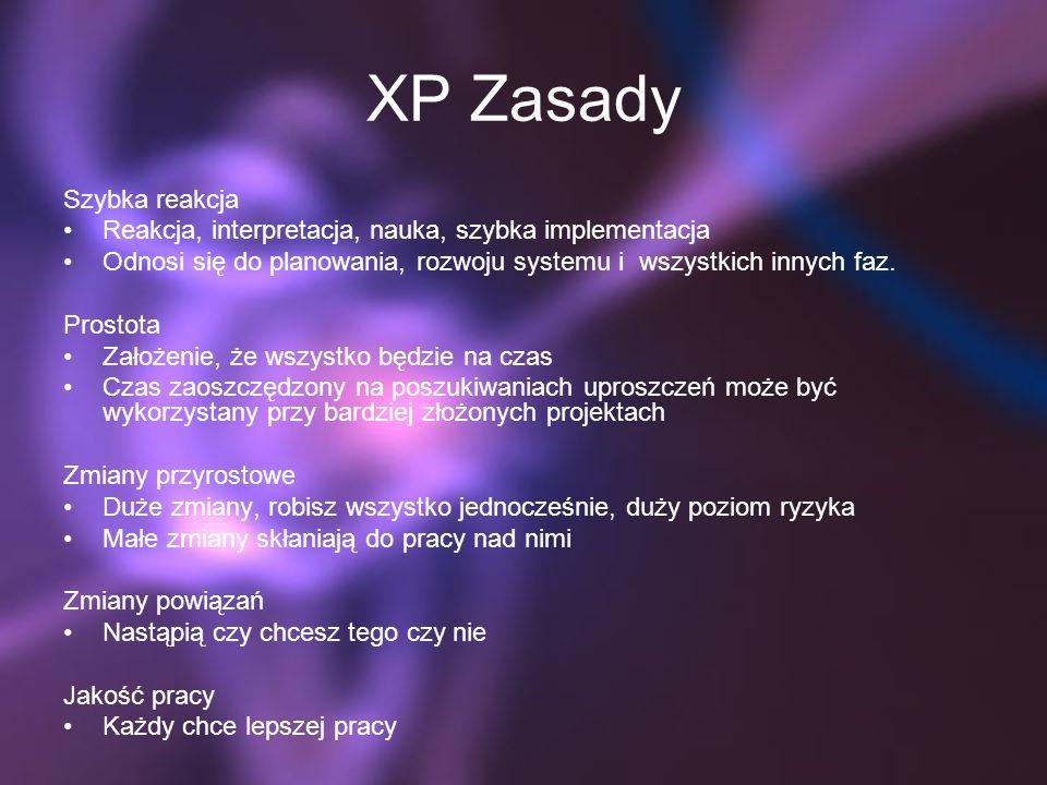 XP Zasady Szybka reakcja