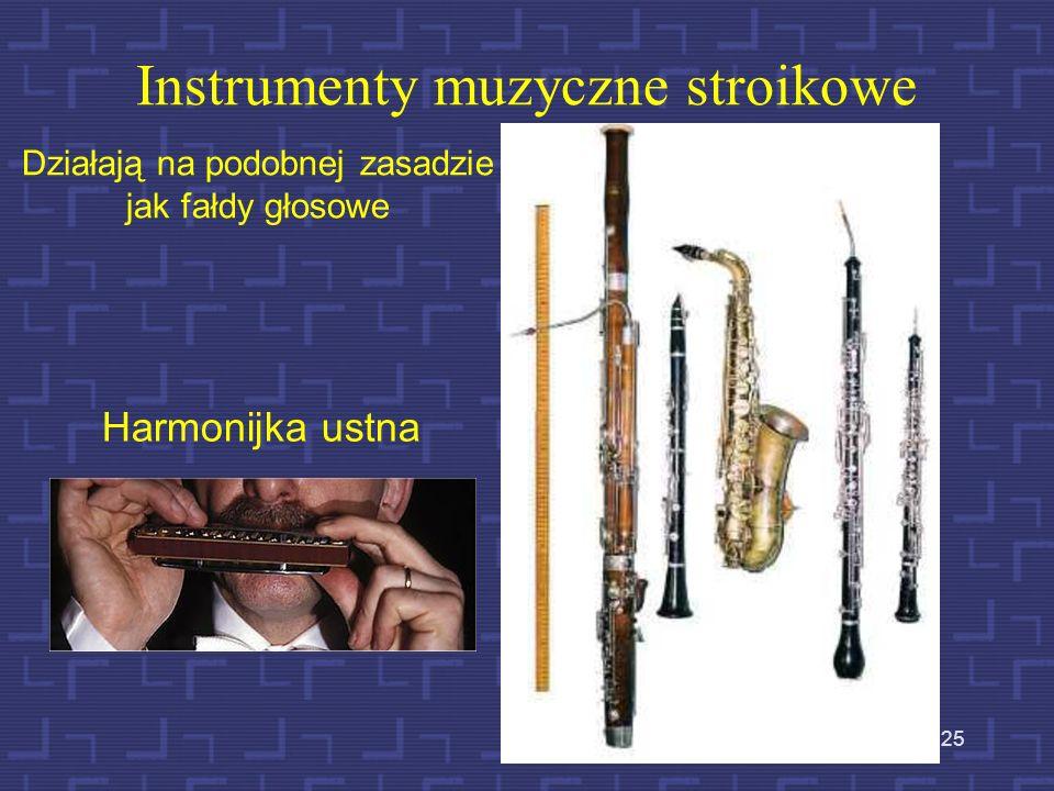 Instrumenty muzyczne stroikowe