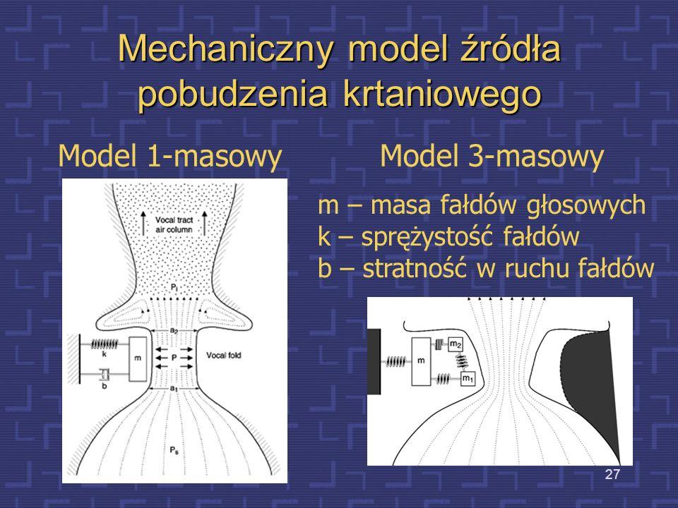 Mechaniczny model źródła pobudzenia krtaniowego