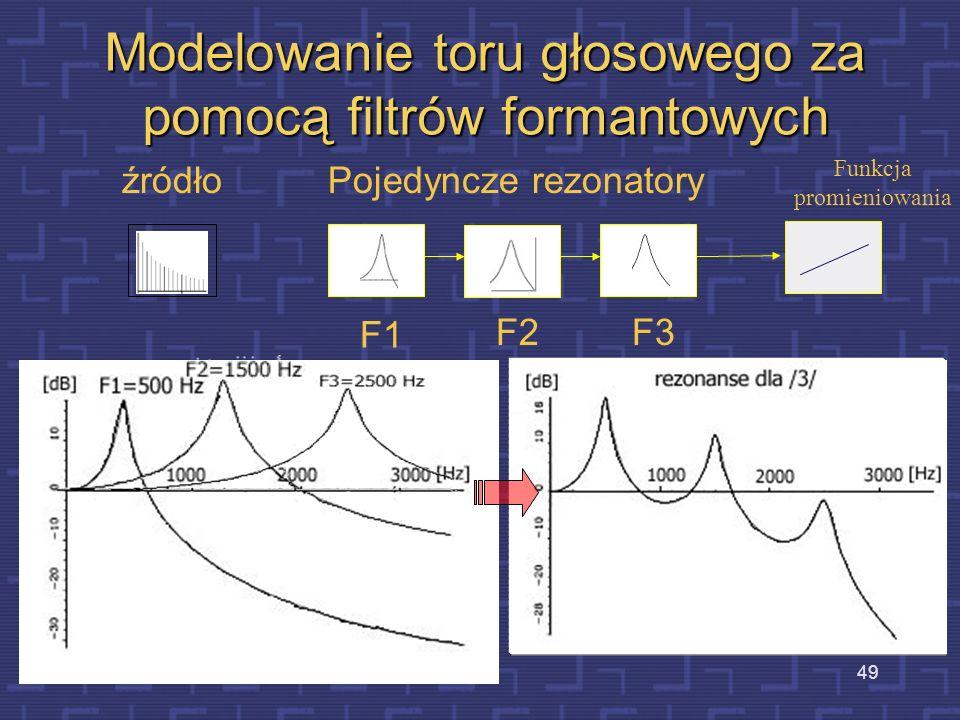 Modelowanie toru głosowego za pomocą filtrów formantowych