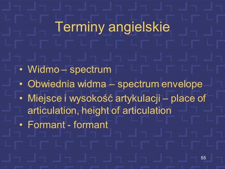 Terminy angielskie Widmo – spectrum