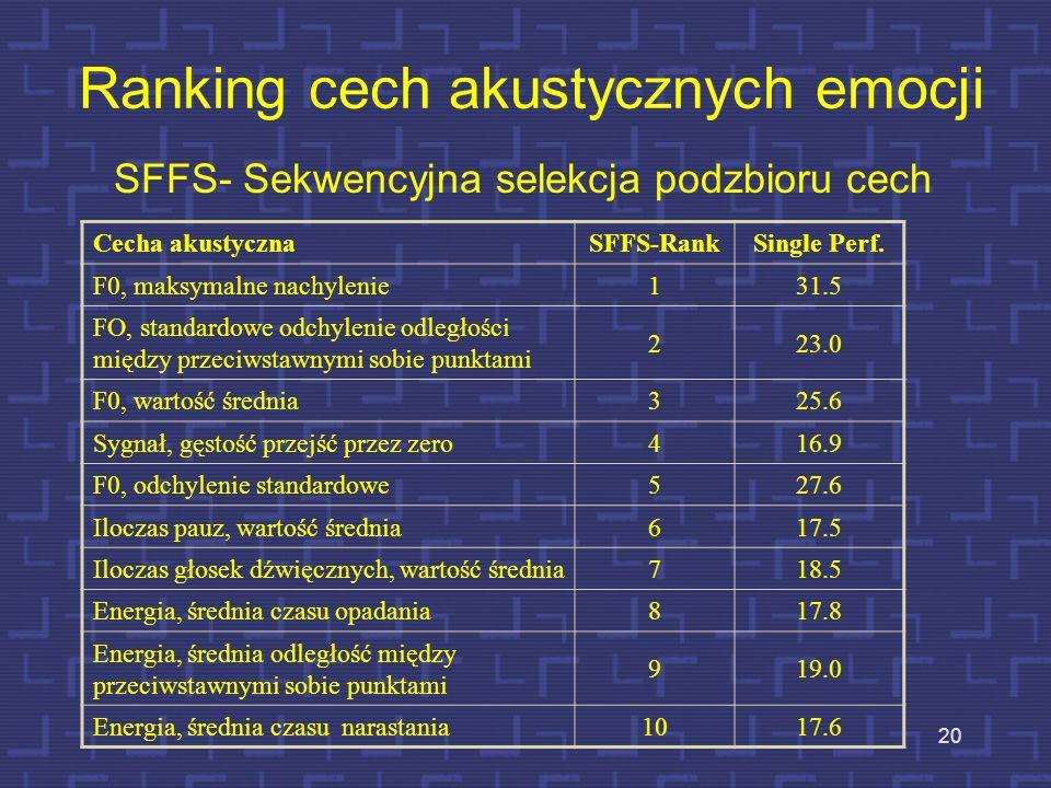 Ranking cech akustycznych emocji