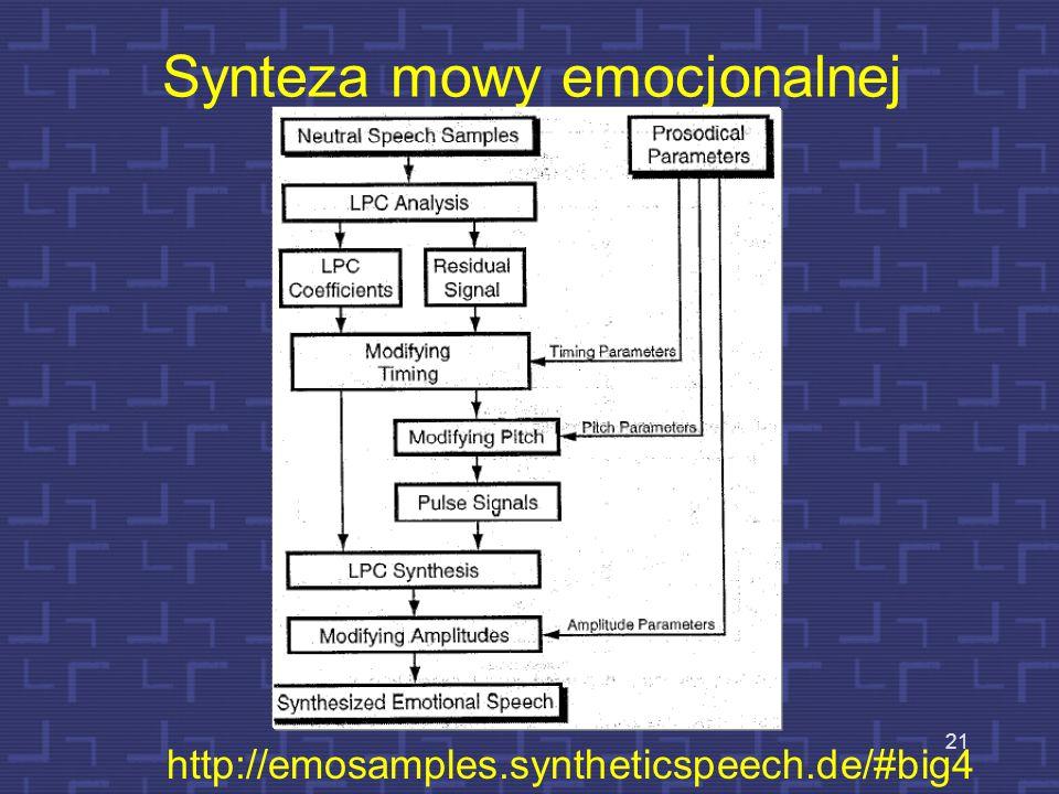 Synteza mowy emocjonalnej