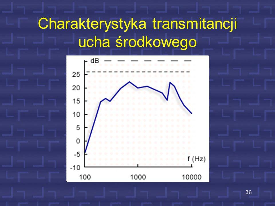 Charakterystyka transmitancji ucha środkowego
