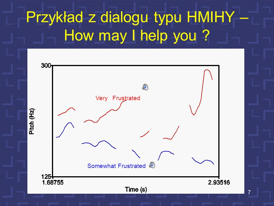 Przykład z dialogu typu HMIHY – How may I help you
