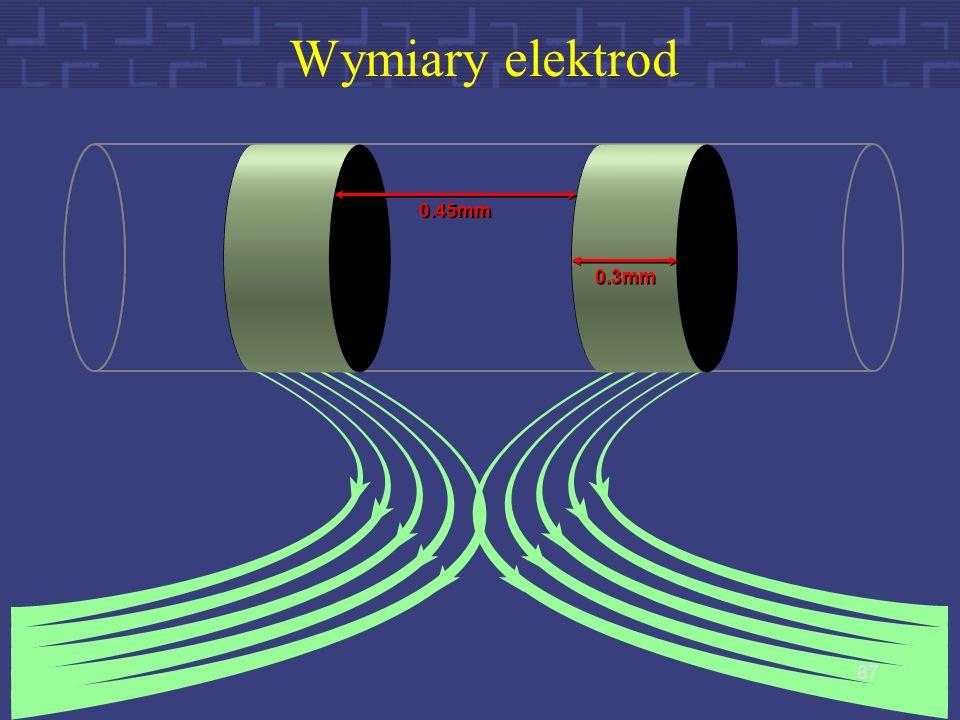Wymiary elektrod 0.45mm 0.3mm