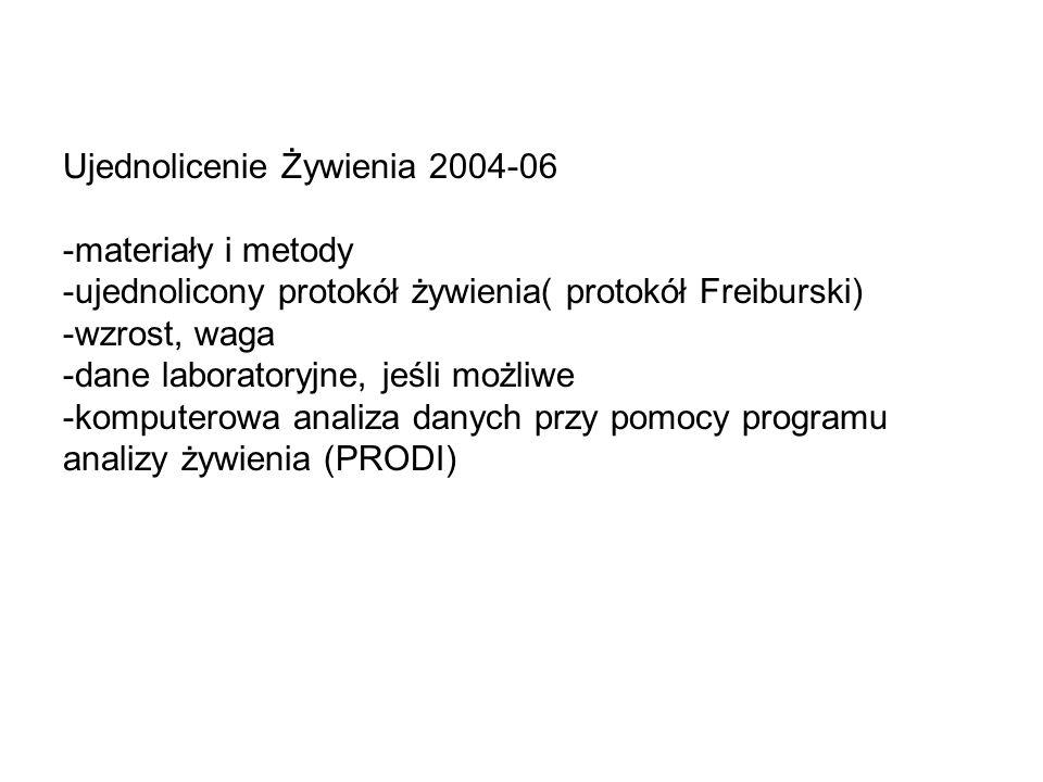 Ujednolicenie Żywienia 2004-06 -materiały i metody -ujednolicony protokół żywienia( protokół Freiburski) -wzrost, waga -dane laboratoryjne, jeśli możliwe -komputerowa analiza danych przy pomocy programu analizy żywienia (PRODI)