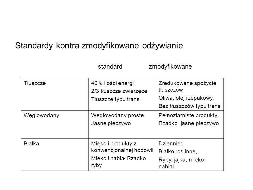 Standardy kontra zmodyfikowane odżywianie standard zmodyfikowane