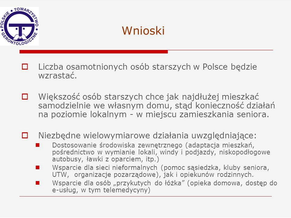 Wnioski Liczba osamotnionych osób starszych w Polsce będzie wzrastać.