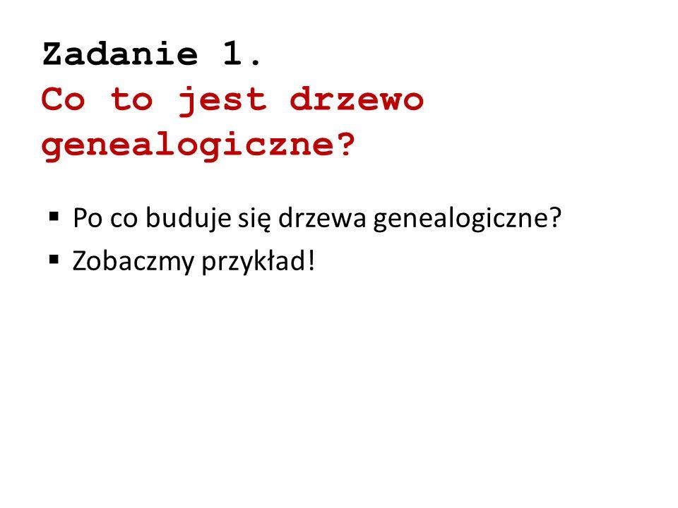 Zadanie 1. Co to jest drzewo genealogiczne