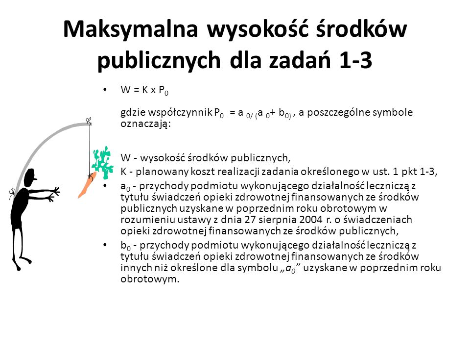 Maksymalna wysokość środków publicznych dla zadań 1-3